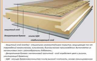 Можно ли стелить ламинат на деревянный пол