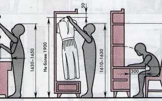 Какой высоты должен быть стул?